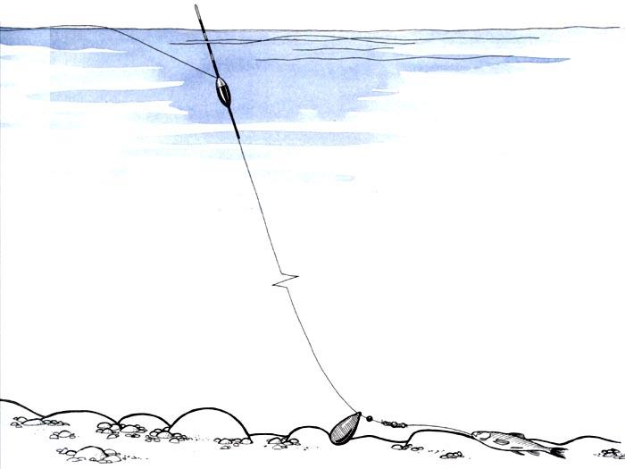 рыбалка судака снасти на судака своими руками видео